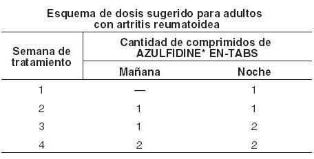 bactrim balsamico jarabe pediatrico dosis