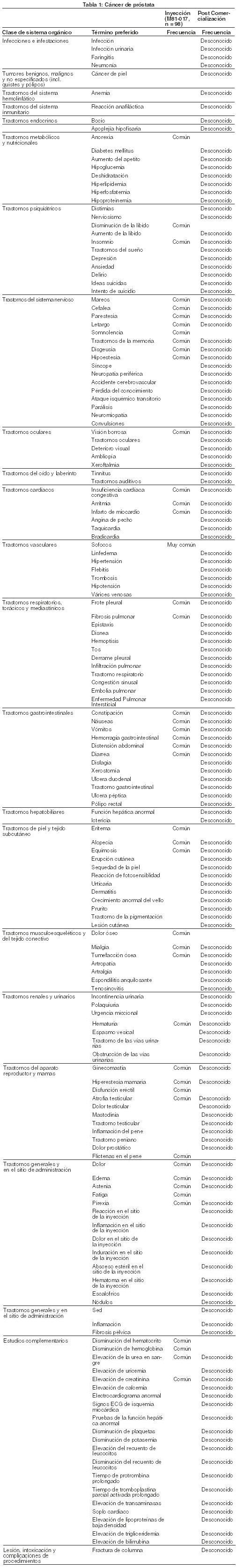diabetes de inflamación del sitio de inyección de lupron