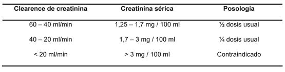 Stromectol resepti