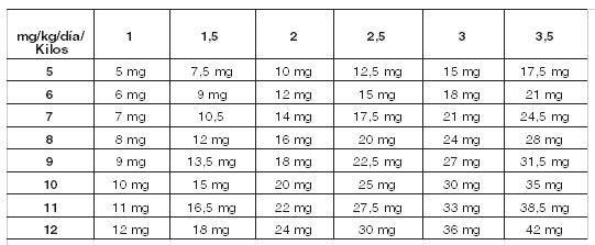 Ulcozol Suspension Medicamento Pr Vademecum