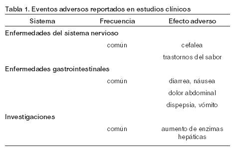 Klaricid O D Medicamento Pr Vademecum