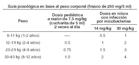 Mabicrol Medicamento Pr Vademecum