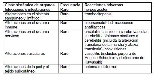 Administrarea intravenoasă a heparinei. Unde să cumpărați heparină.