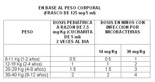 Krobicin Medicamento Pr Vademecum