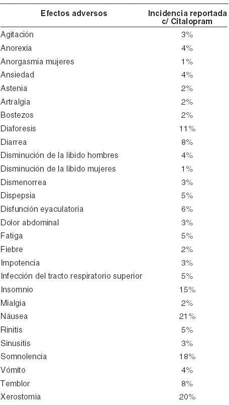 REMICITAL - Medicamento - PR Vademecum