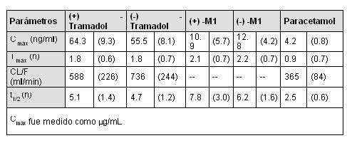 50 mg topamax
