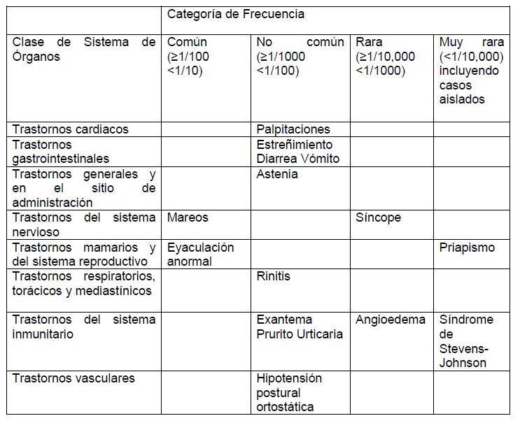Combodart Medicamento Pr Vademecum